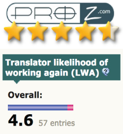 Our proz rating